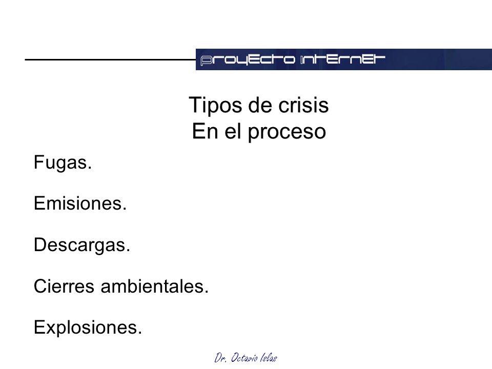 Dr. Octavio Islas Tipos de crisis En el proceso Fugas. Emisiones. Descargas. Cierres ambientales. Explosiones.