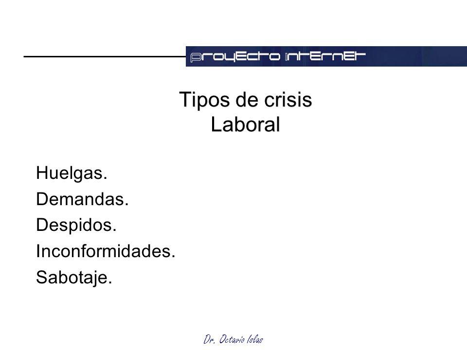Dr. Octavio Islas Tipos de crisis Laboral Huelgas. Demandas. Despidos. Inconformidades. Sabotaje.