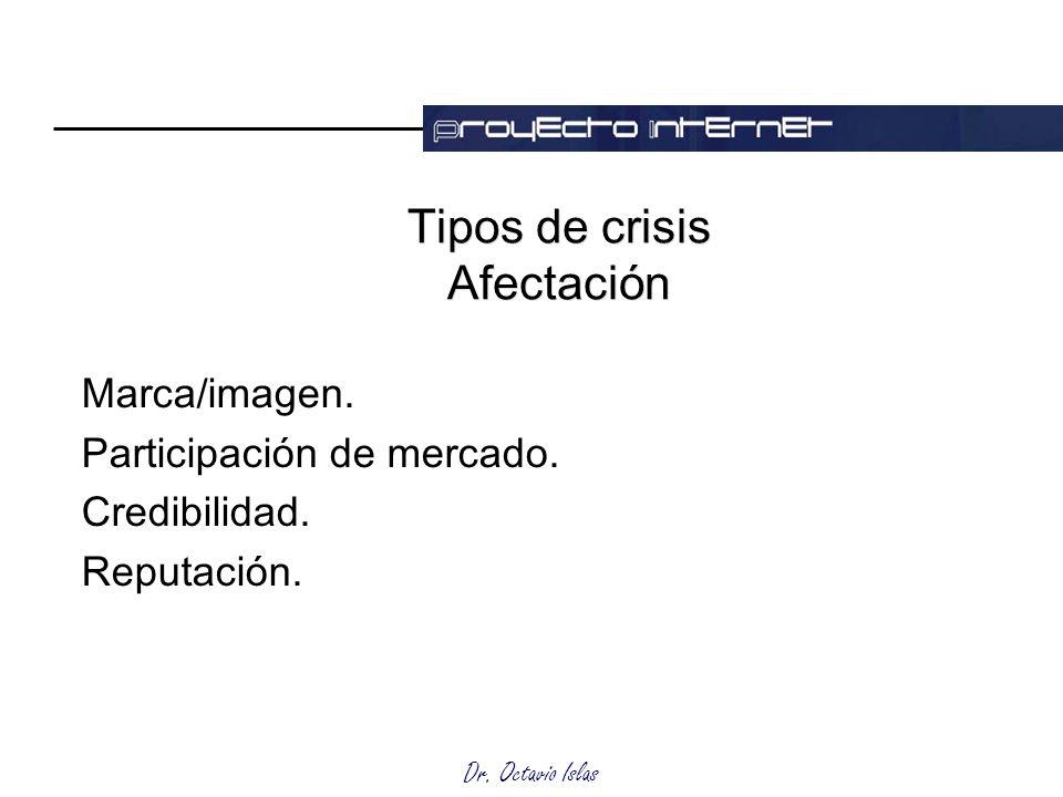 Dr. Octavio Islas Tipos de crisis Afectación Marca/imagen. Participación de mercado. Credibilidad. Reputación.