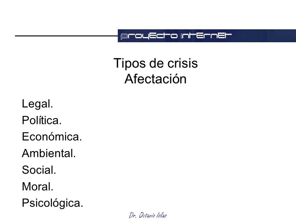 Dr. Octavio Islas Tipos de crisis Afectación Legal. Política. Económica. Ambiental. Social. Moral. Psicológica.