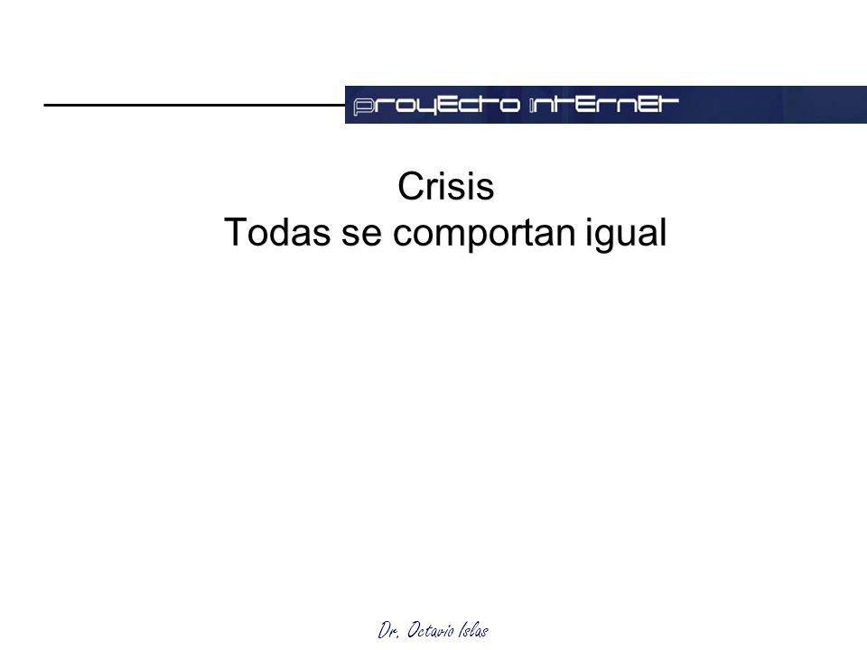 Dr. Octavio Islas Crisis Todas se comportan igual