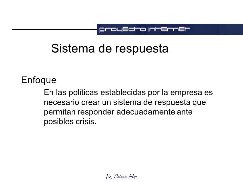 Dr. Octavio Islas Sistema de respuesta Enfoque En las políticas establecidas por la empresa es necesario crear un sistema de respuesta que permitan re