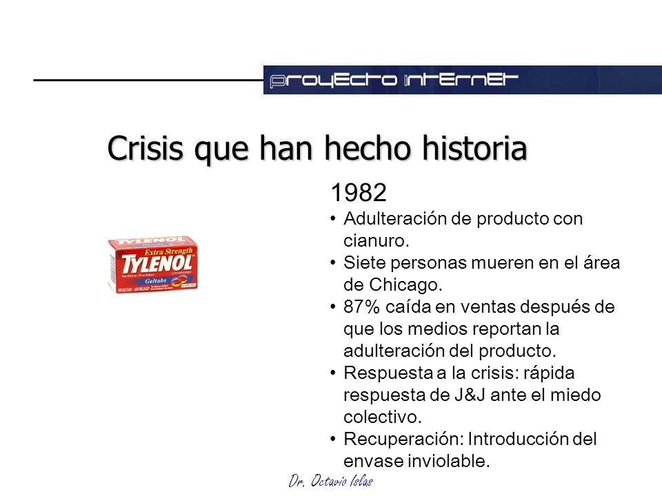 Dr. Octavio Islas Crisis que han hecho historia 1982 Adulteración de producto con cianuro. Siete personas mueren en el área de Chicago. 87% caída en v