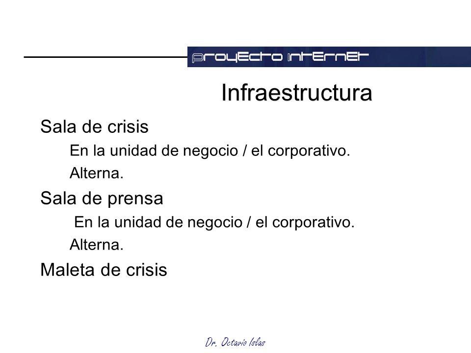 Dr. Octavio Islas Infraestructura Sala de crisis En la unidad de negocio / el corporativo. Alterna. Sala de prensa En la unidad de negocio / el corpor