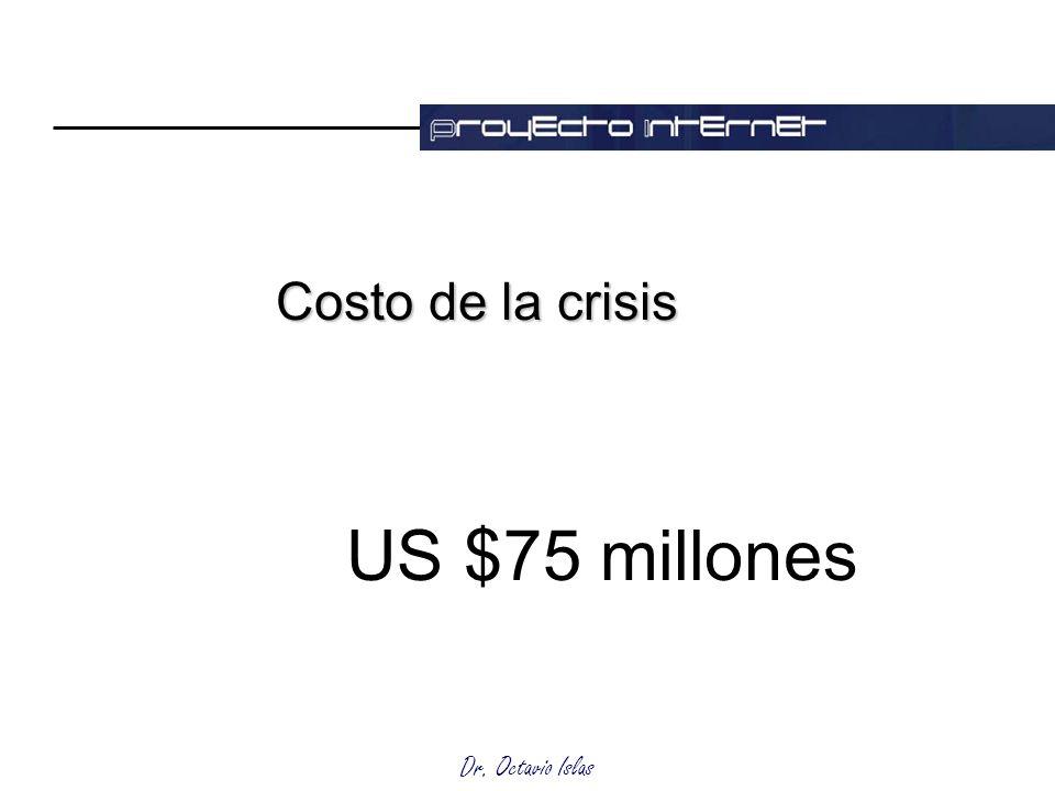 Dr. Octavio Islas Costo de la crisis US $75 millones
