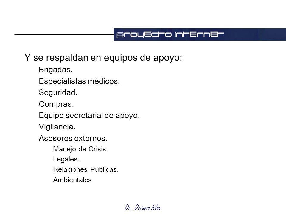 Dr. Octavio Islas Y se respaldan en equipos de apoyo: Brigadas. Especialistas médicos. Seguridad. Compras. Equipo secretarial de apoyo. Vigilancia. As