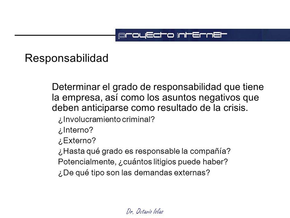 Dr. Octavio Islas Responsabilidad Determinar el grado de responsabilidad que tiene la empresa, así como los asuntos negativos que deben anticiparse co