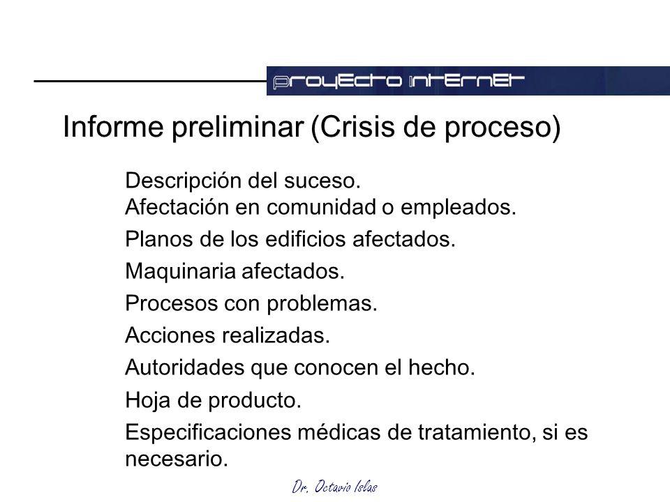 Dr. Octavio Islas Informe preliminar (Crisis de proceso) Descripción del suceso. Afectación en comunidad o empleados. Planos de los edificios afectado