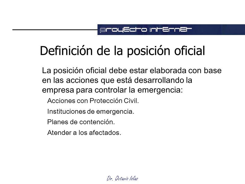 Dr. Octavio Islas Definición de la posición oficial La posición oficial debe estar elaborada con base en las acciones que está desarrollando la empres