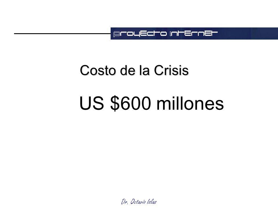 Dr. Octavio Islas Costo de la Crisis US $600 millones