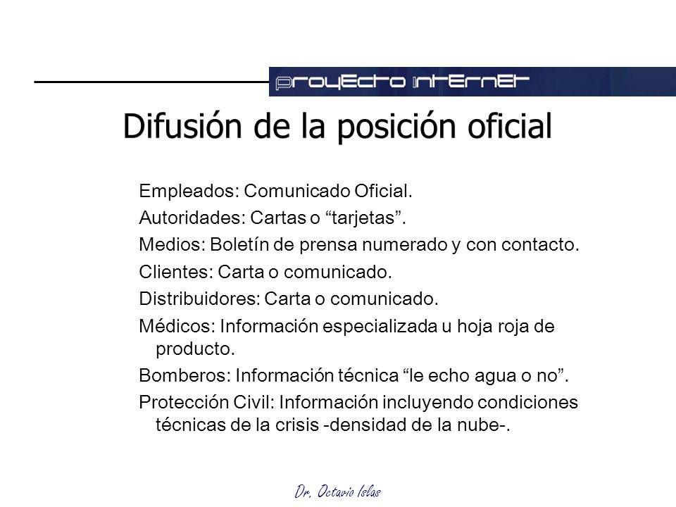 Dr. Octavio Islas Difusión de la posición oficial Empleados: Comunicado Oficial. Autoridades: Cartas o tarjetas. Medios: Boletín de prensa numerado y