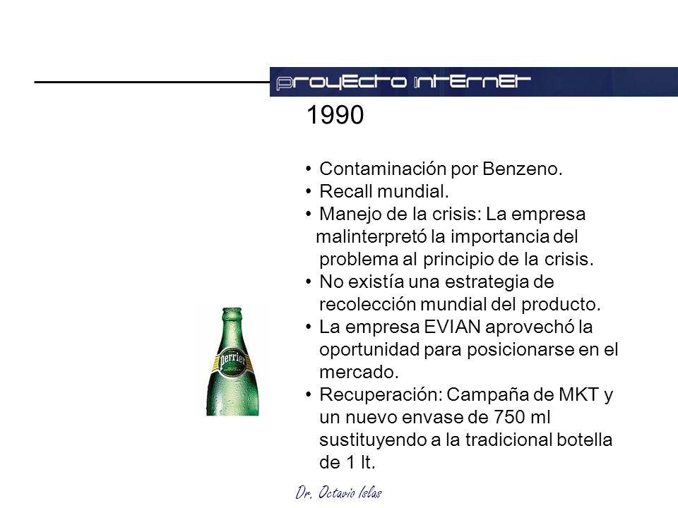 Dr. Octavio Islas 1990 Contaminación por Benzeno. Recall mundial. Manejo de la crisis: La empresa malinterpretó la importancia del problema al princip