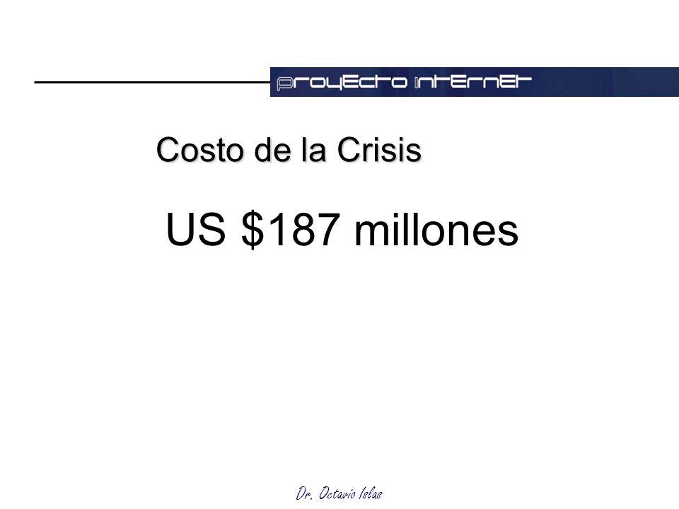 Dr. Octavio Islas Costo de la Crisis US $187 millones
