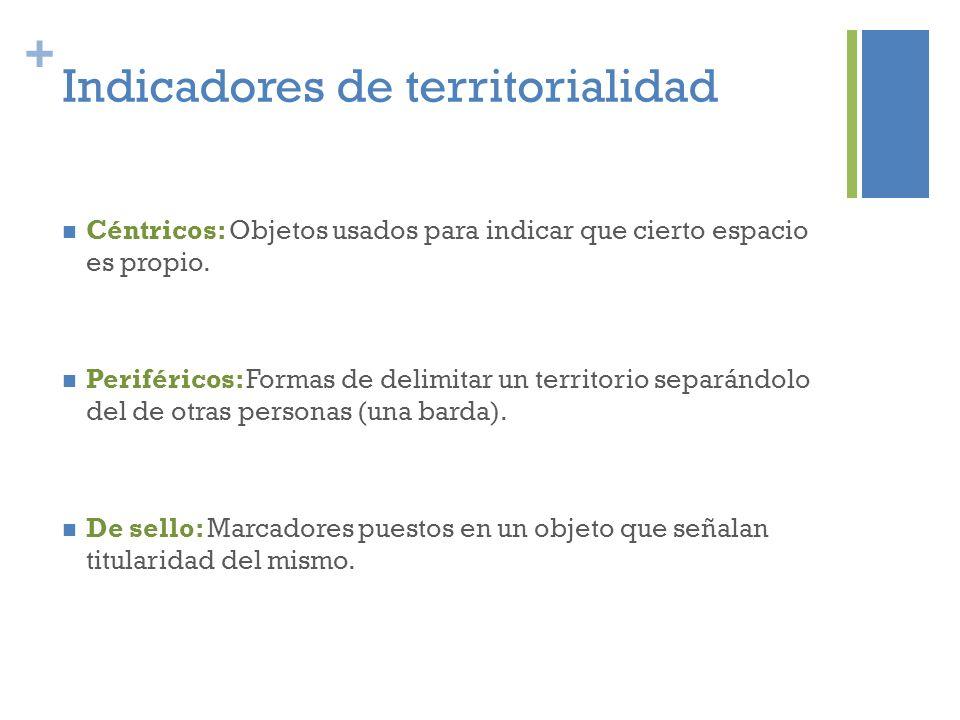 + Indicadores de territorialidad Céntricos: Objetos usados para indicar que cierto espacio es propio. Periféricos: Formas de delimitar un territorio s