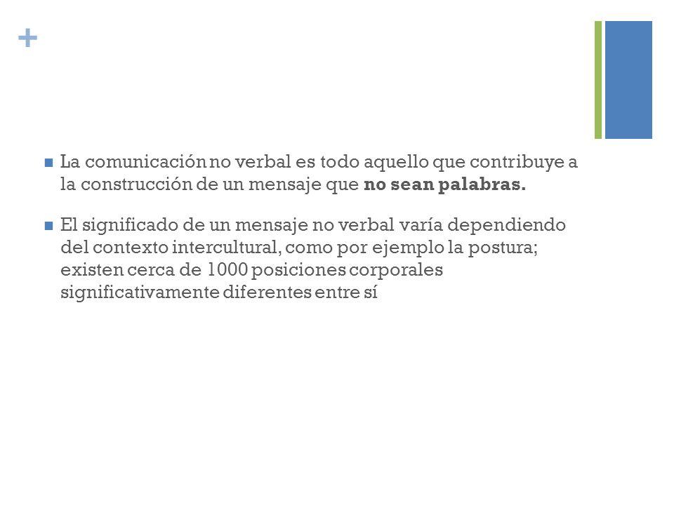 + La comunicación no verbal es todo aquello que contribuye a la construcción de un mensaje que no sean palabras. El significado de un mensaje no verba