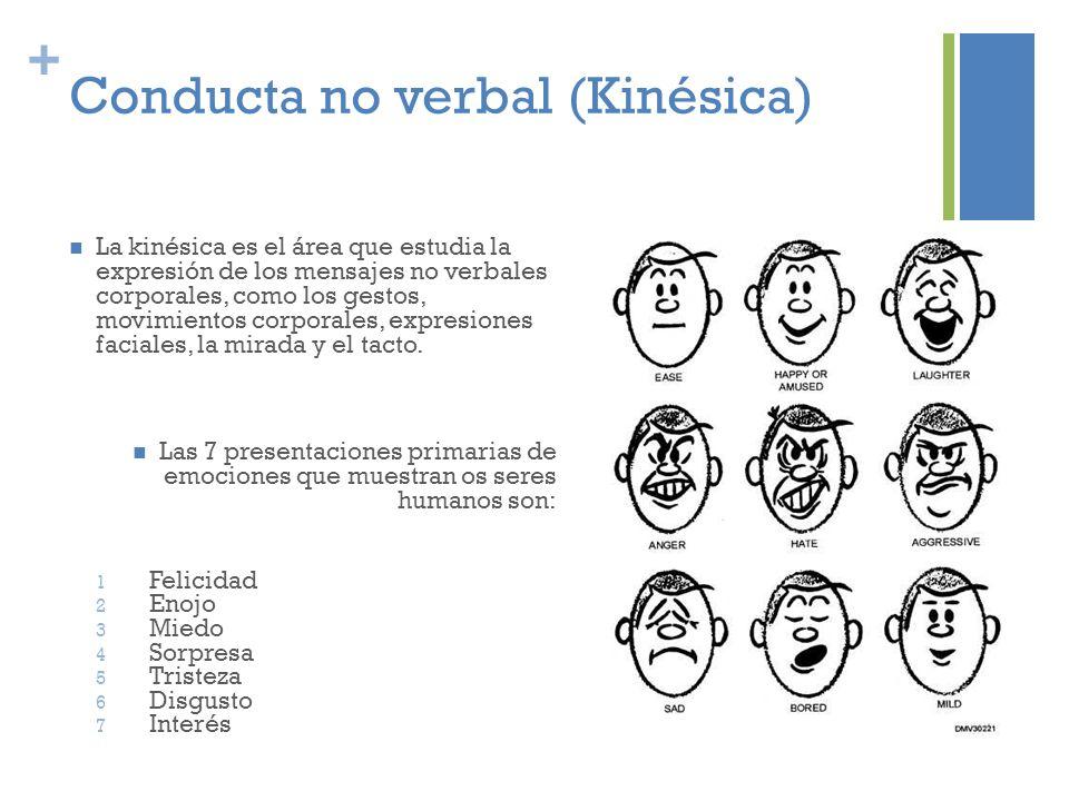 + Conducta no verbal (Kinésica) La kinésica es el área que estudia la expresión de los mensajes no verbales corporales, como los gestos, movimientos c