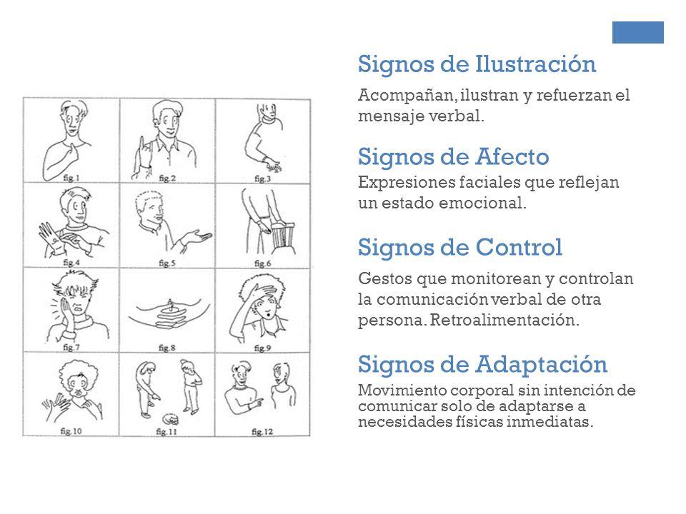 + Signos de Ilustración Acompañan, ilustran y refuerzan el mensaje verbal. Signos de Afecto Expresiones faciales que reflejan un estado emocional. Sig