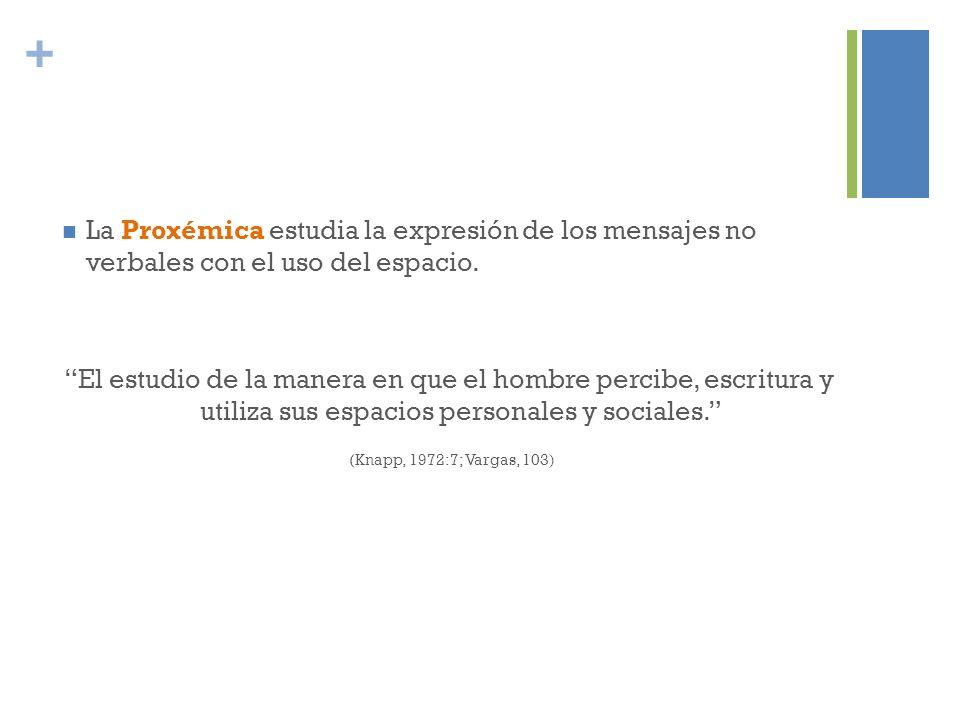 + La Proxémica estudia la expresión de los mensajes no verbales con el uso del espacio. El estudio de la manera en que el hombre percibe, escritura y