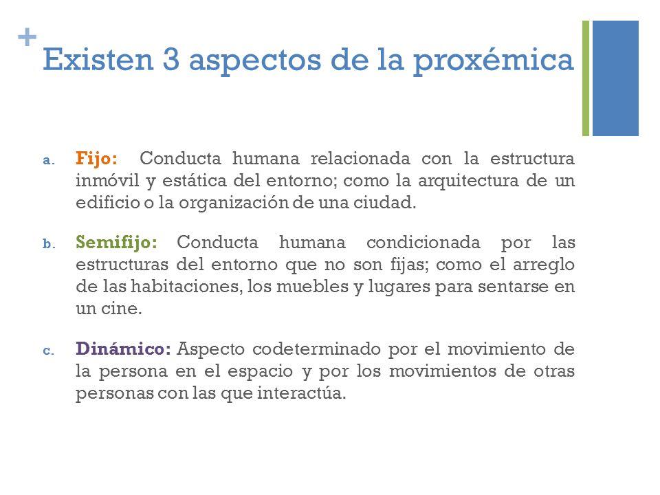 + Existen 3 aspectos de la proxémica a. Fijo: Conducta humana relacionada con la estructura inmóvil y estática del entorno; como la arquitectura de un