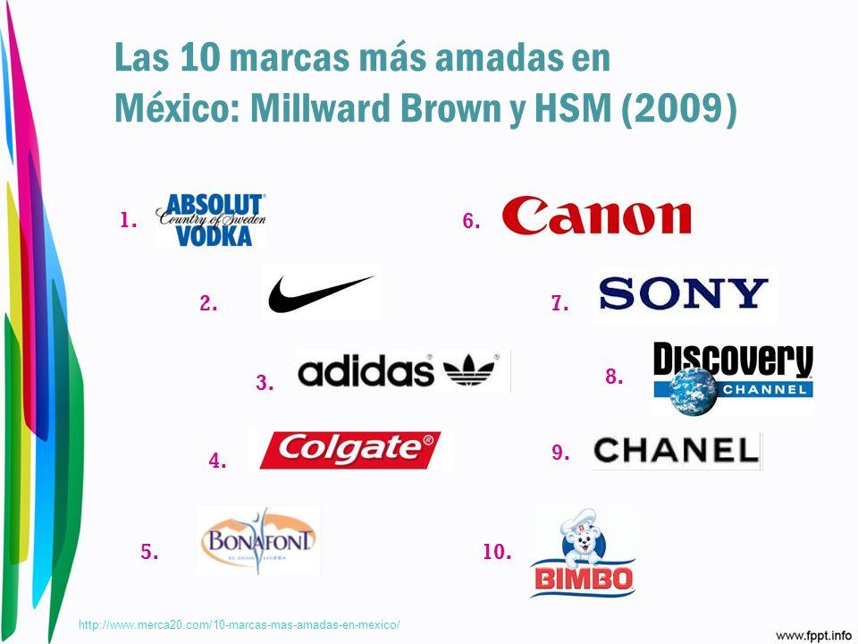 Superbrands México (antes Mexico s Greatest Brands) Objetivo: reconocer a las grandes Marcas de México tomando en cuenta los siguientes aspectos: presencia en el mercado, longevidad y lealtad de sus consumidores.
