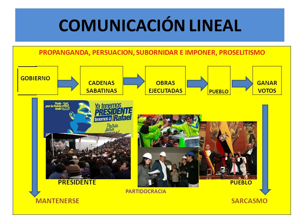 COMUNICACIÓN LINEAL PROPANGANDA, PERSUACION, SUBORNIDAR E IMPONER, PROSELITISMO GOBIERNO CADENAS SABATINAS OBRAS EJECUTADAS PUEBLO GANAR VOTOS PRESIDENTE PUEBLO PARTIDOCRACIA MANTENERSE SARCASMO