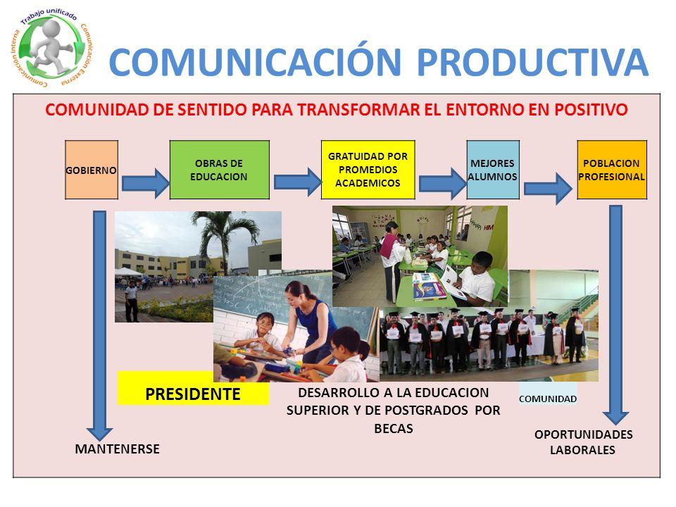 COMUNICACIÓN PRODUCTIVA COMUNIDAD DE SENTIDO PARA TRANSFORMAR EL ENTORNO EN POSITIVO GOBIERNO OBRAS DE EDUCACION GRATUIDAD POR PROMEDIOS ACADEMICOS MEJORES ALUMNOS POBLACION PROFESIONAL PRESIDENTE DESARROLLO A LA EDUCACION SUPERIOR Y DE POSTGRADOS POR BECAS COMUNIDAD MANTENERSE OPORTUNIDADES LABORALES