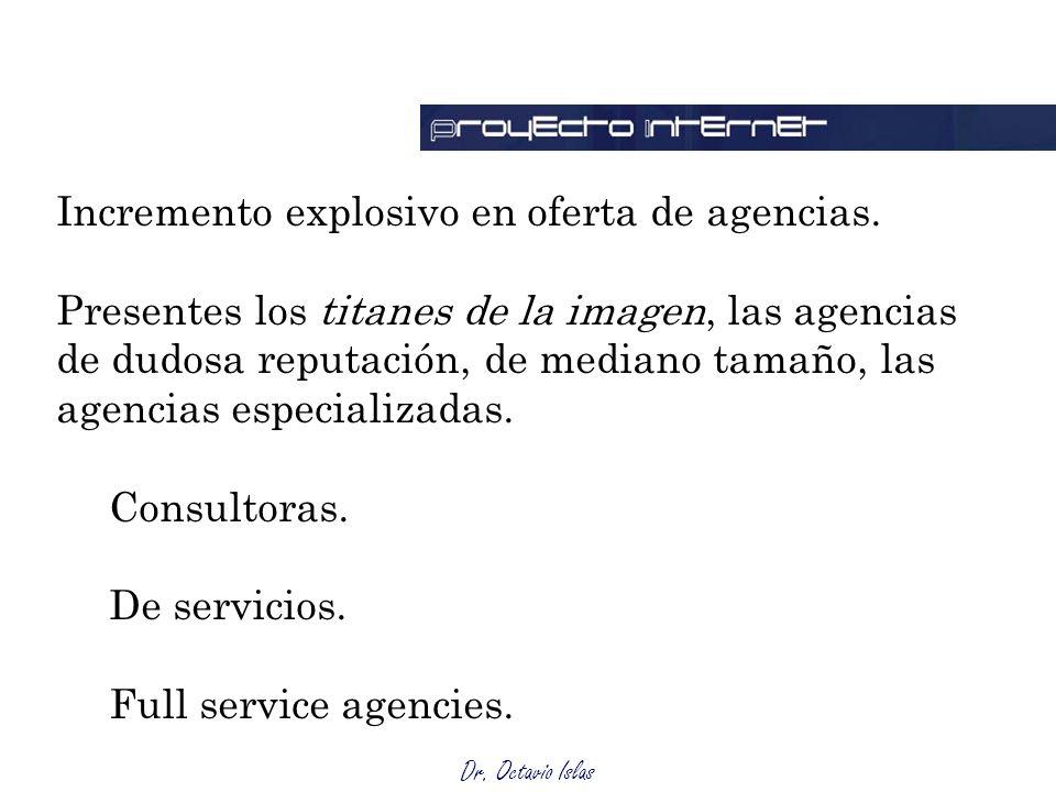 Dr. Octavio Islas Incremento explosivo en oferta de agencias. Presentes los titanes de la imagen, las agencias de dudosa reputación, de mediano tamaño