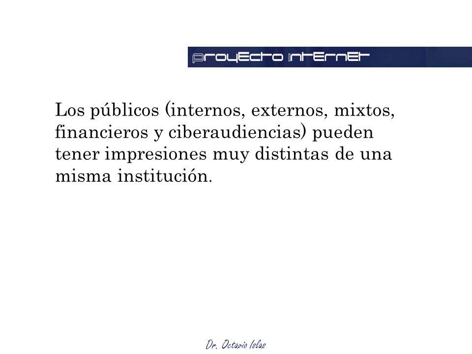 Dr. Octavio Islas Efectiva interacción con el entorno Los públicos (internos, externos, mixtos, financieros y ciberaudiencias) pueden tener impresione
