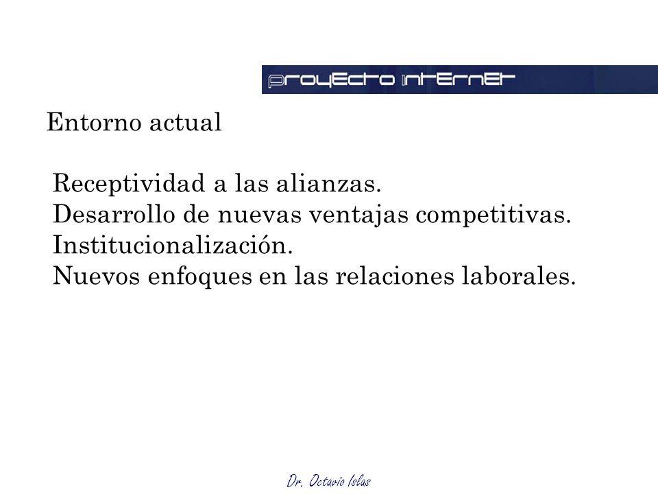 Dr. Octavio Islas Entorno actual Receptividad a las alianzas. Desarrollo de nuevas ventajas competitivas. Institucionalización. Nuevos enfoques en las