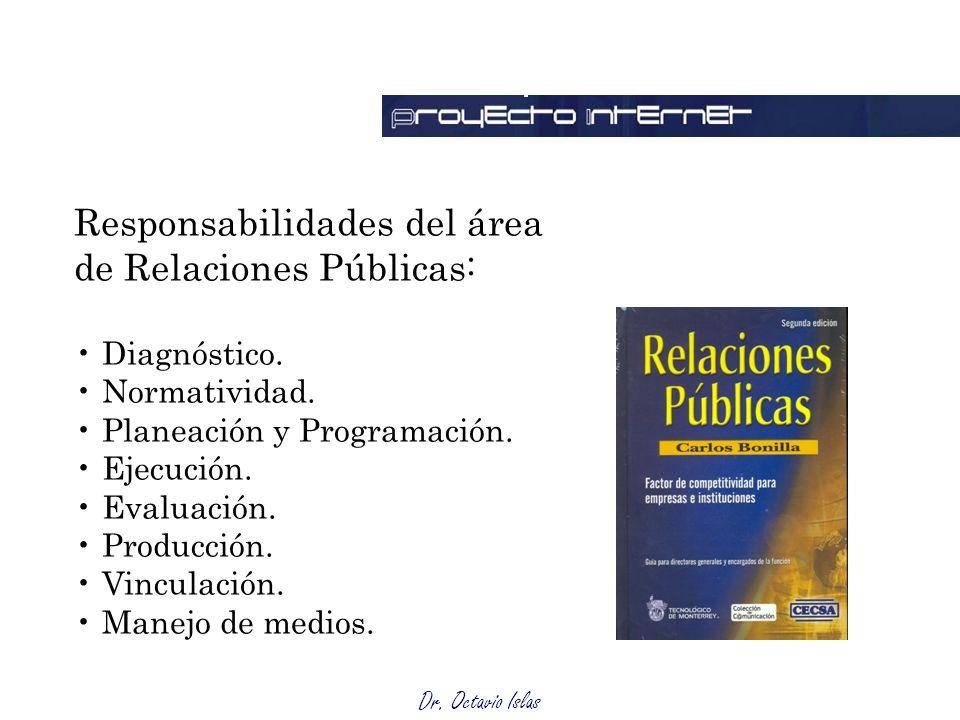 Dr. Octavio Islas Responsabilidades del área de Relaciones Públicas: Diagnóstico. Normatividad. Planeación y Programación. Ejecución. Evaluación. Prod