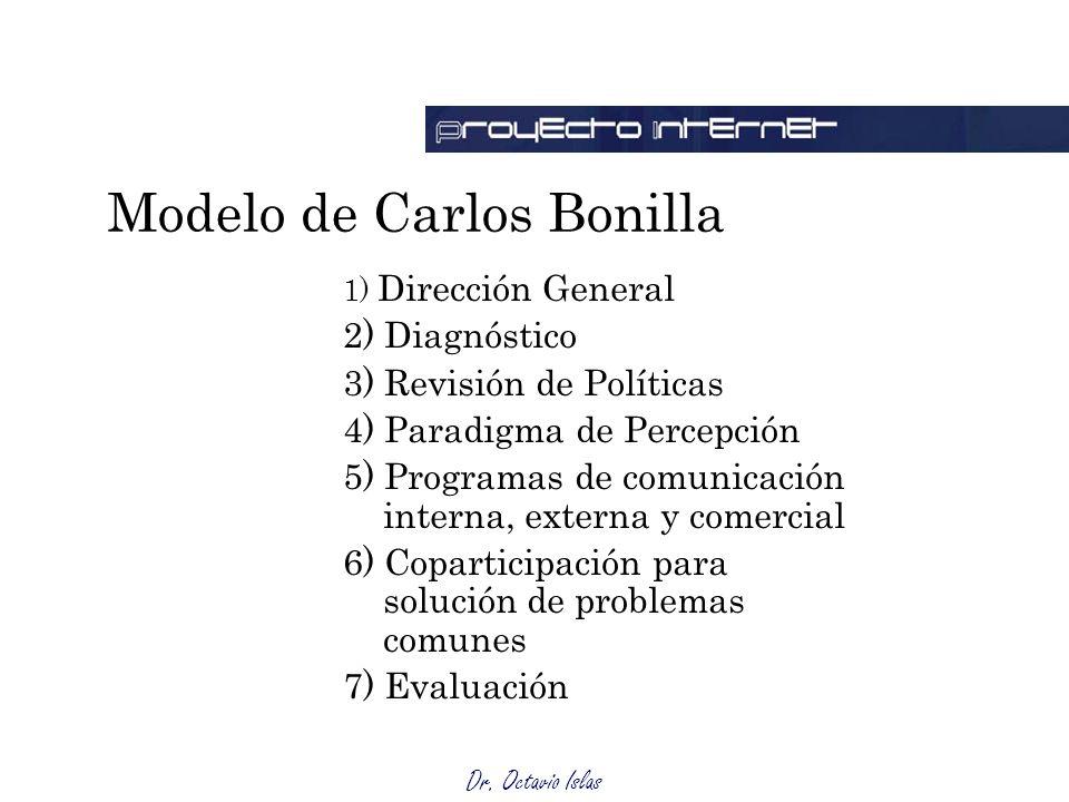 Dr. Octavio Islas Modelo de Carlos Bonilla 1) Dirección General 2) Diagnóstico 3) Revisión de Políticas 4) Paradigma de Percepción 5) Programas de com