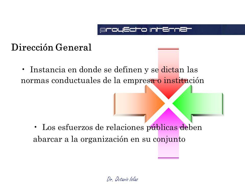Dr. Octavio Islas Dirección General Instancia en donde se definen y se dictan las normas conductuales de la empresa o institución Los esfuerzos de rel