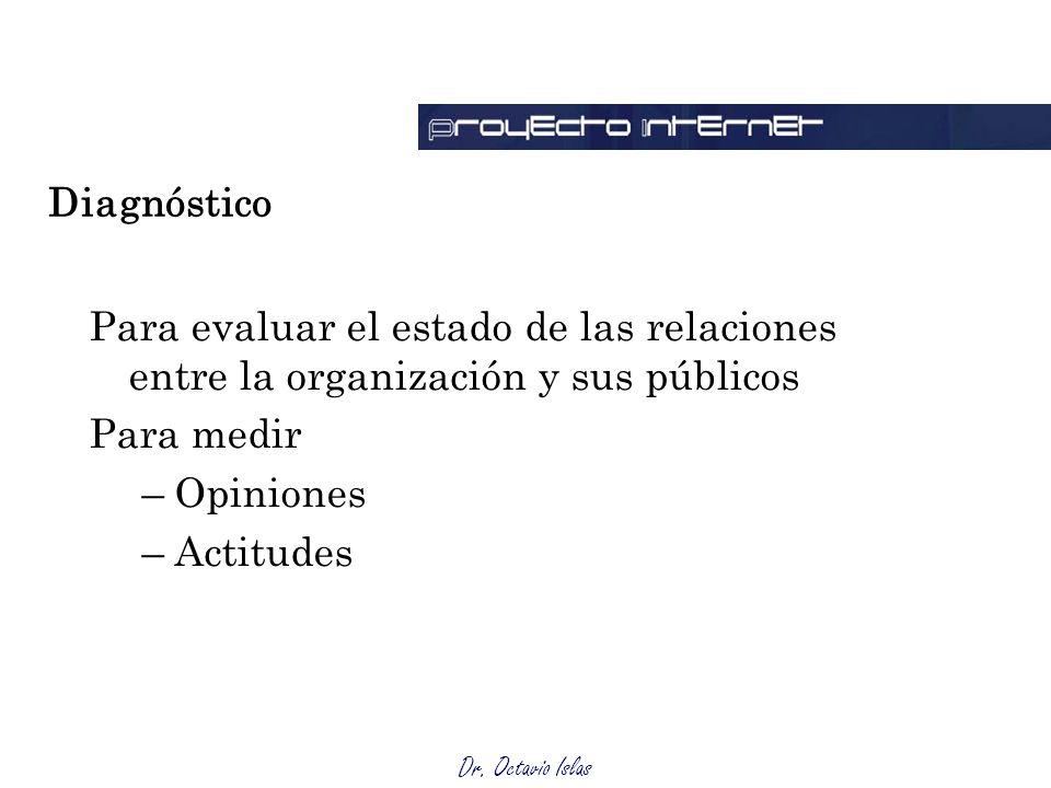Dr. Octavio Islas Diagnóstico Para evaluar el estado de las relaciones entre la organización y sus públicos Para medir –Opiniones –Actitudes