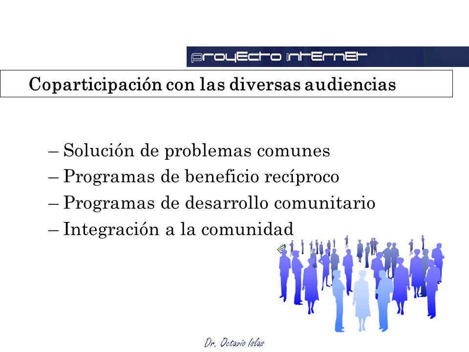 Dr. Octavio Islas Coparticipación con las diferentes audiencias –Solución de problemas comunes –Programas de beneficio recíproco –Programas de desarro