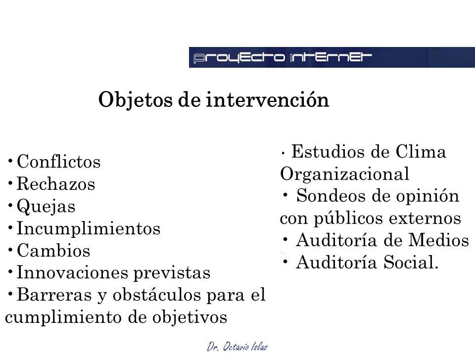 Dr. Octavio Islas Evaluación Objetos de intervención Conflictos Rechazos Quejas Incumplimientos Cambios Innovaciones previstas Barreras y obstáculos p