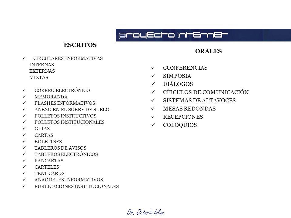 Dr. Octavio Islas ESCRITOS CIRCULARES INFORMATIVAS INTERNAS EXTERNAS MIXTAS CORREO ELECTRÓNICO MEMORANDA FLASHES INFORMATIVOS ANEXO EN EL SOBRE DE SUE