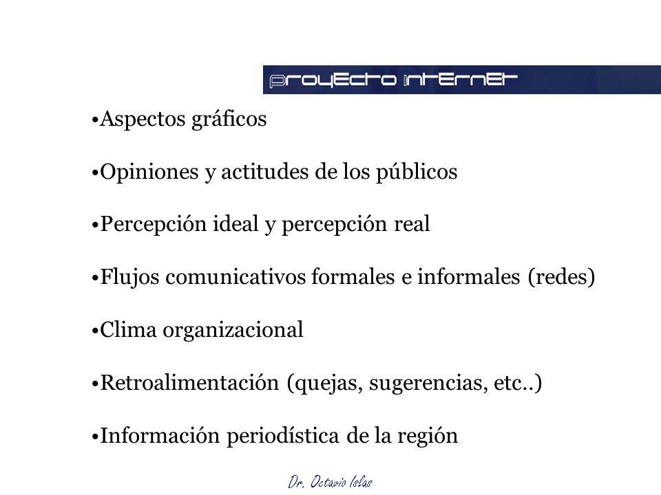 Dr. Octavio Islas Elementos por considerar Aspectos gráficos Opiniones y actitudes de los públicos Percepción ideal y percepción real Flujos comunicat
