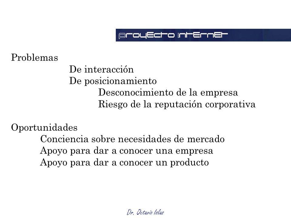Dr. Octavio Islas Necesidades de RP Problemas De interacción De posicionamiento Desconocimiento de la empresa Riesgo de la reputación corporativa Opor