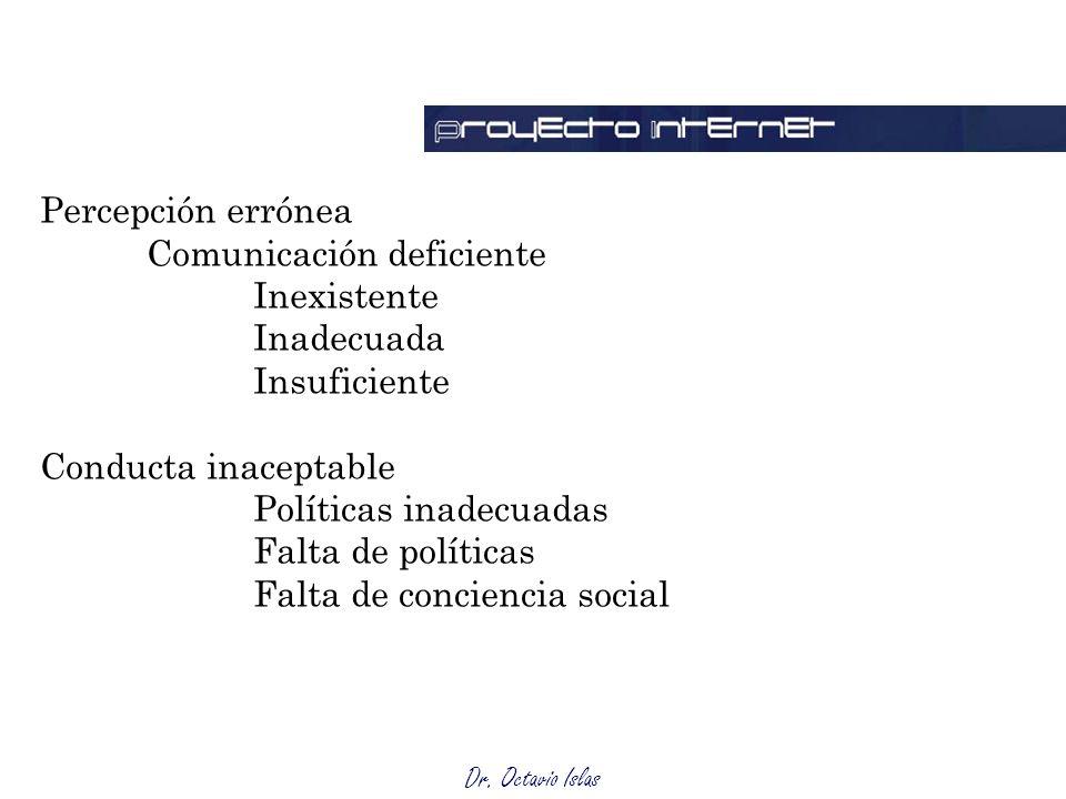 Dr. Octavio Islas Necesidades de RP Percepción errónea Comunicación deficiente Inexistente Inadecuada Insuficiente Conducta inaceptable Políticas inad