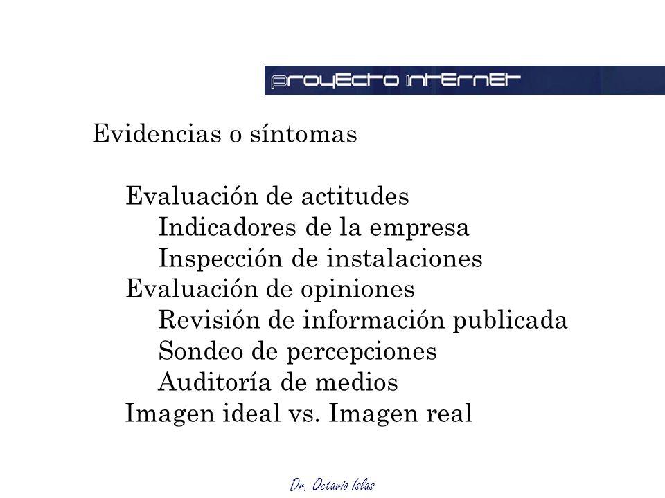 Dr. Octavio Islas Diagnóstico Evidencias o síntomas Evaluación de actitudes Indicadores de la empresa Inspección de instalaciones Evaluación de opinio