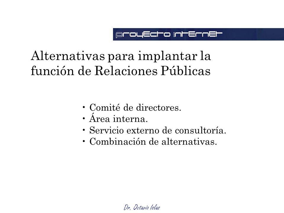 Dr. Octavio Islas Comité de directores. Área interna. Servicio externo de consultoría. Combinación de alternativas. Alternativas para implantar la fun