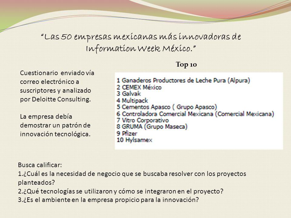 Las 50 empresas mexicanas más innovadoras de Information Week México. Cuestionario enviado vía correo electrónico a suscriptores y analizado por Deloi