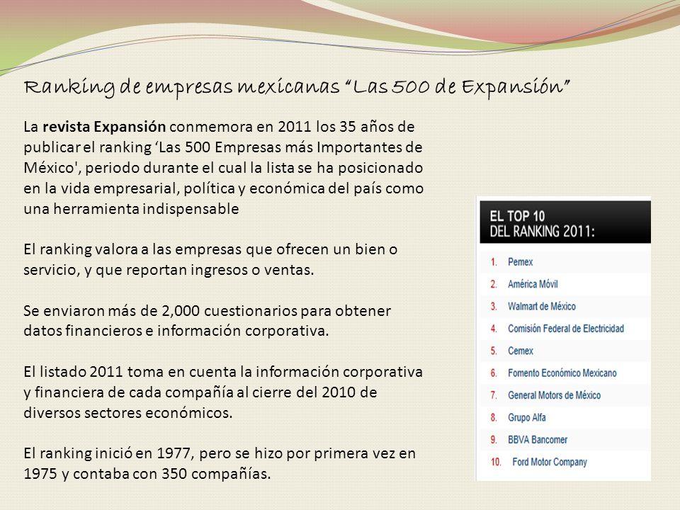 Ranking de empresas mexicanas Las 500 de Expansión La revista Expansión conmemora en 2011 los 35 años de publicar el ranking Las 500 Empresas más Impo