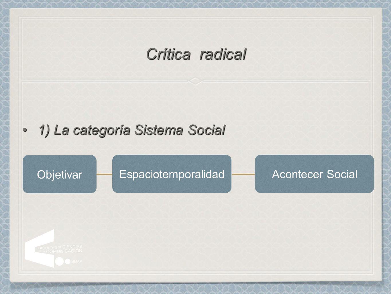 1) La categoría Sistema Social1) La categoría Sistema Social Objetivar EspaciotemporalidadAcontecer Social Crítica radical