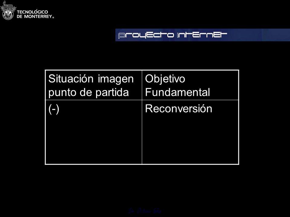 Dr. Octavio Islas Escenario 1 Imagen NEGATIVA Cuando la situación imagen punto de partida es negativa (-) Nuestro objetivo fundamental es asegurar la