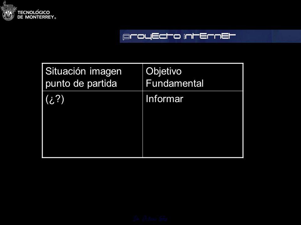 Dr. Octavio Islas Escenario 2 Desconocimiento Cuando la situación imagen punto de partida es de indiferencia o desconocimiento (¿?) Nuestro objetivo f