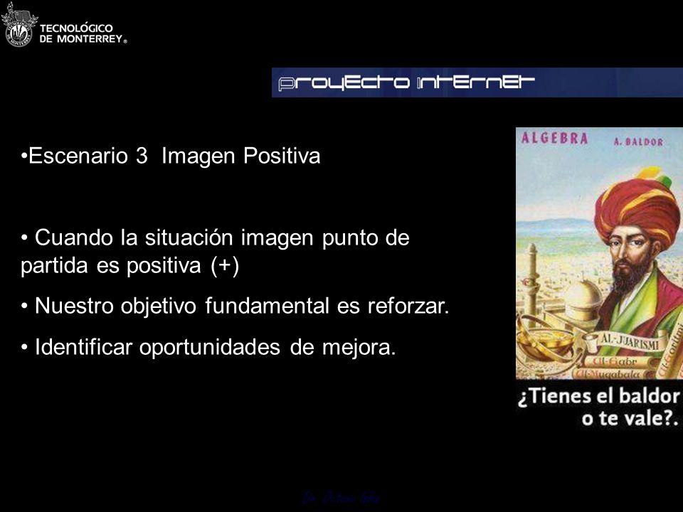 Dr. Octavio Islas Situación imagen punto de partida Objetivo Fundamental (¿?)Informar