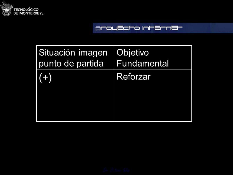 Dr. Octavio Islas Escenario 3 Imagen Positiva Cuando la situación imagen punto de partida es positiva (+) Nuestro objetivo fundamental es reforzar. Id