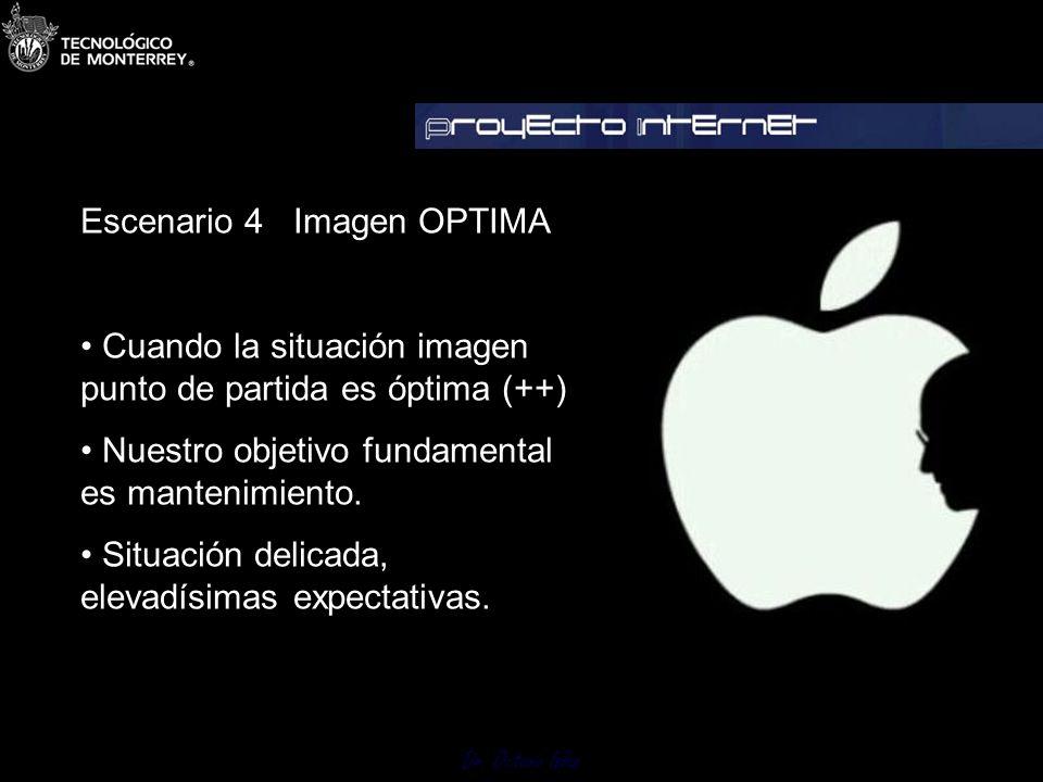 Dr. Octavio Islas Situación imagen punto de partida Objetivo Fundamental (+) Reforzar