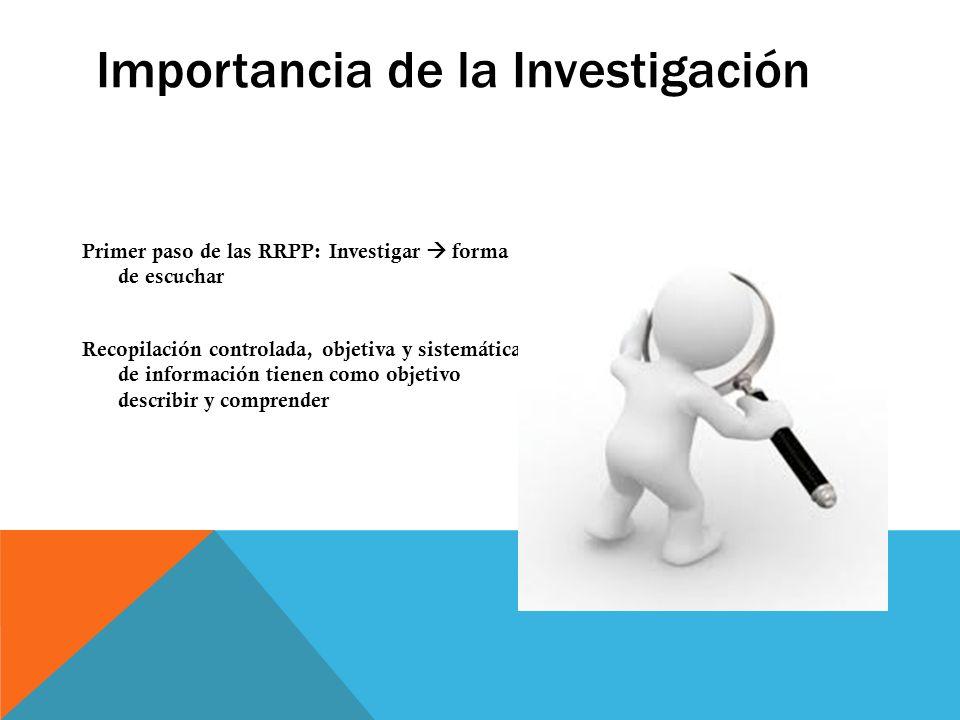 Importancia de la Investigación Primer paso de las RRPP: Investigar forma de escuchar Recopilación controlada, objetiva y sistemática de información t